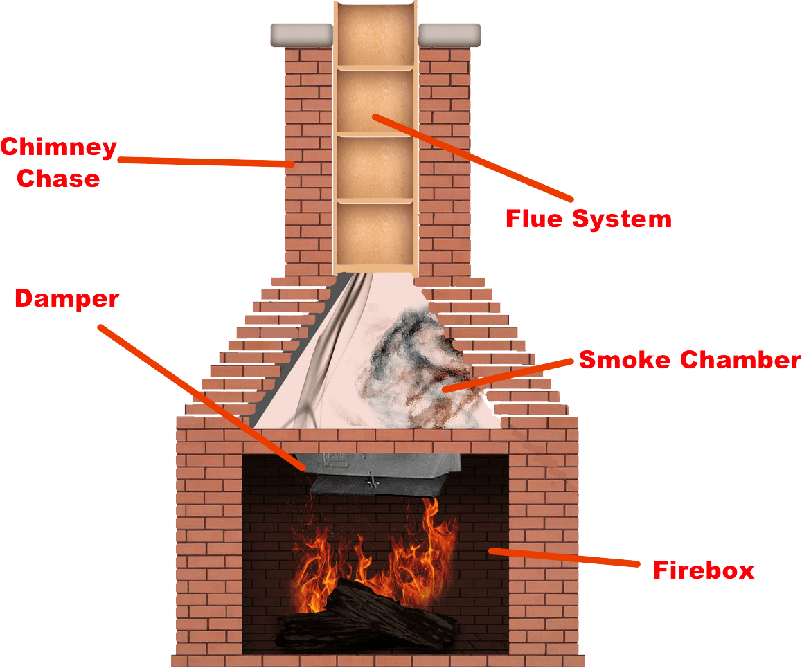 Chimney Sweep Dallas-Fort Worth